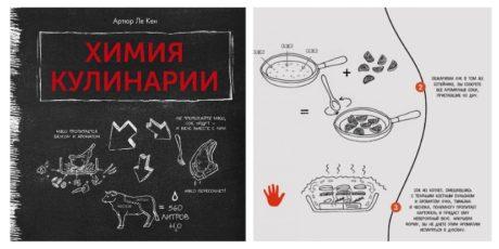 Артюр Ле Кен «Химия кулинарии»