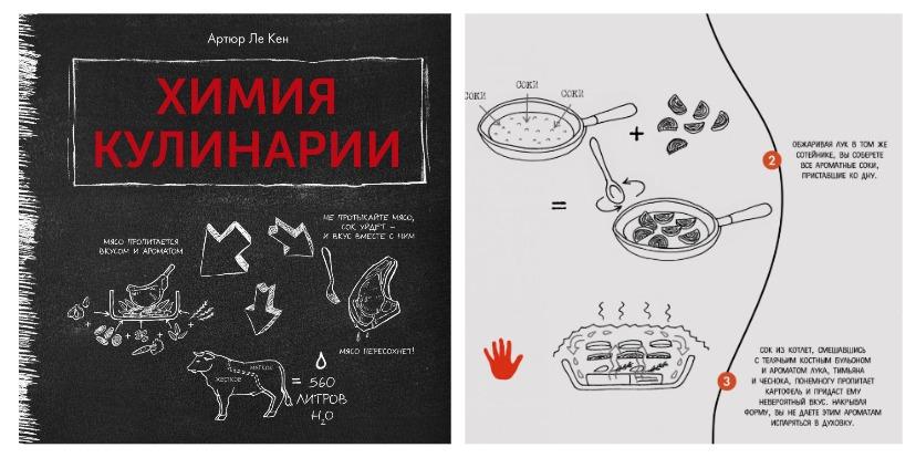 «Химия кулинарии» – Артюр Ле Кен